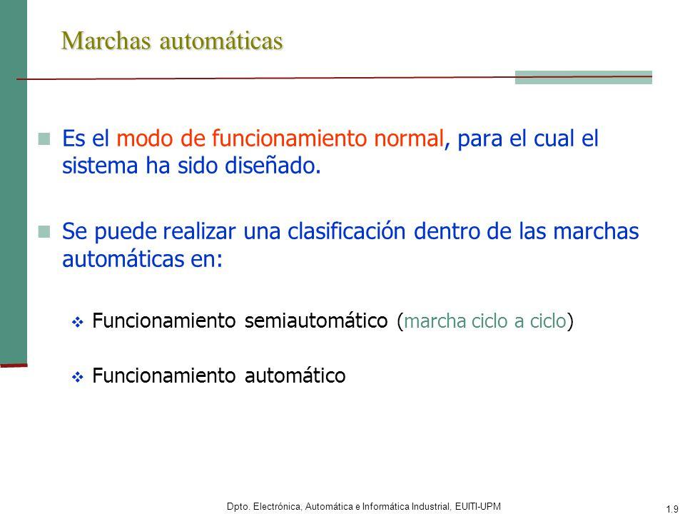 Marchas automáticas Es el modo de funcionamiento normal, para el cual el sistema ha sido diseñado.