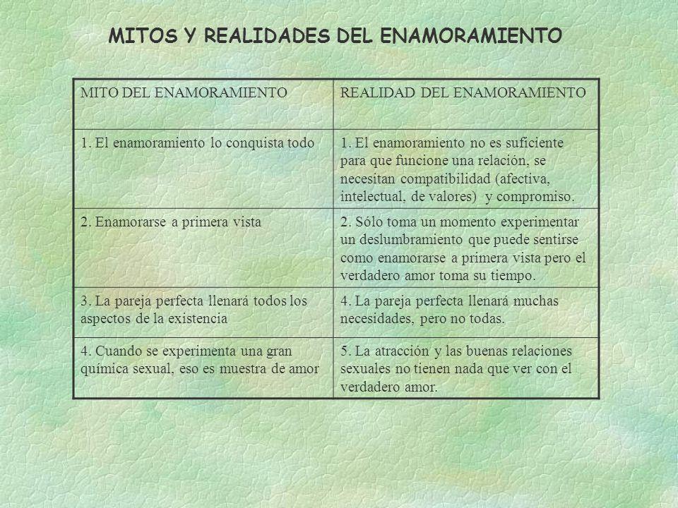 MITOS Y REALIDADES DEL ENAMORAMIENTO