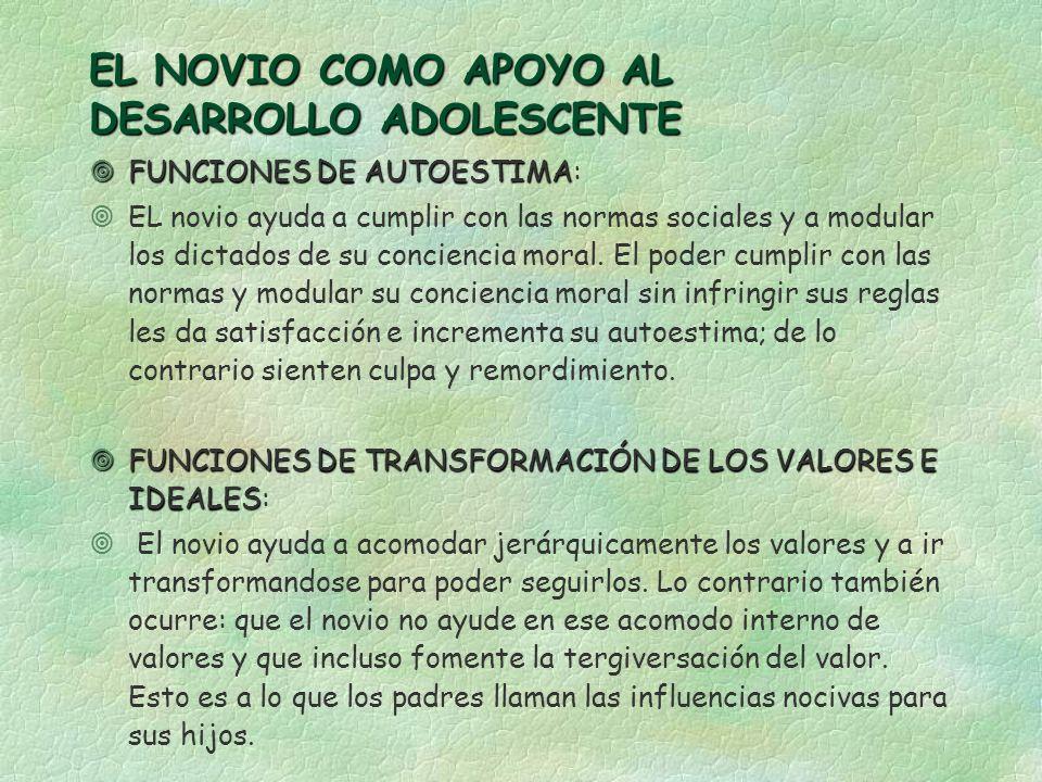 EL NOVIO COMO APOYO AL DESARROLLO ADOLESCENTE