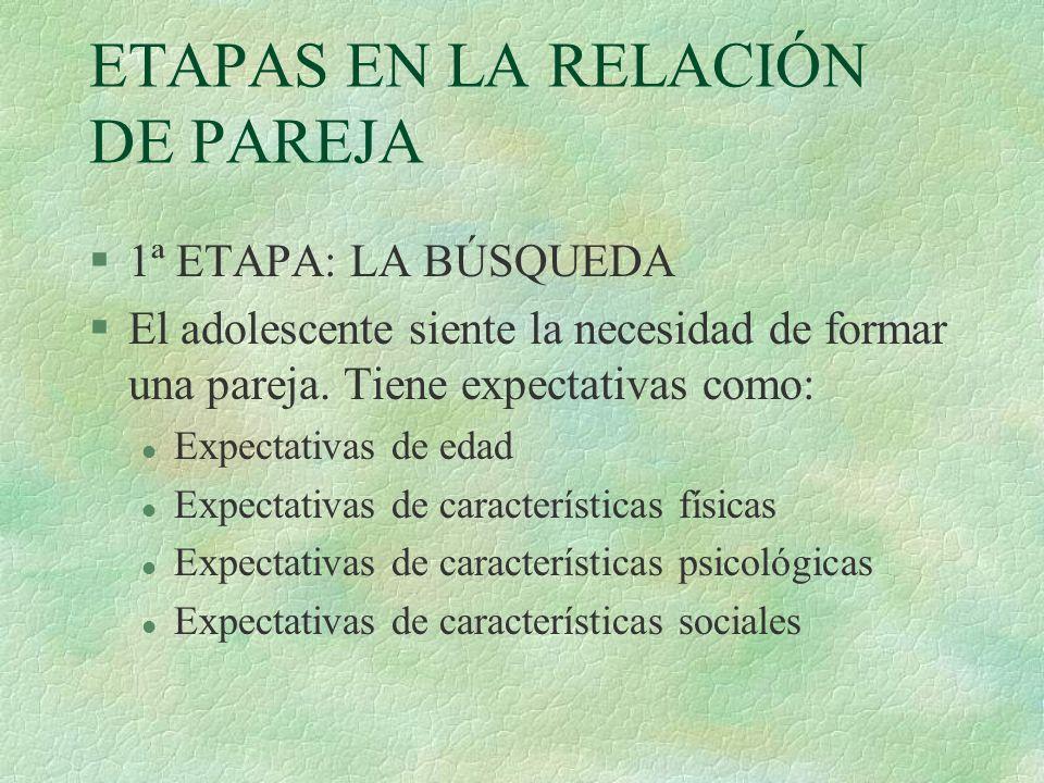 ETAPAS EN LA RELACIÓN DE PAREJA