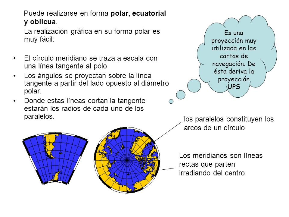Puede realizarse en forma polar, ecuatorial y oblicua.