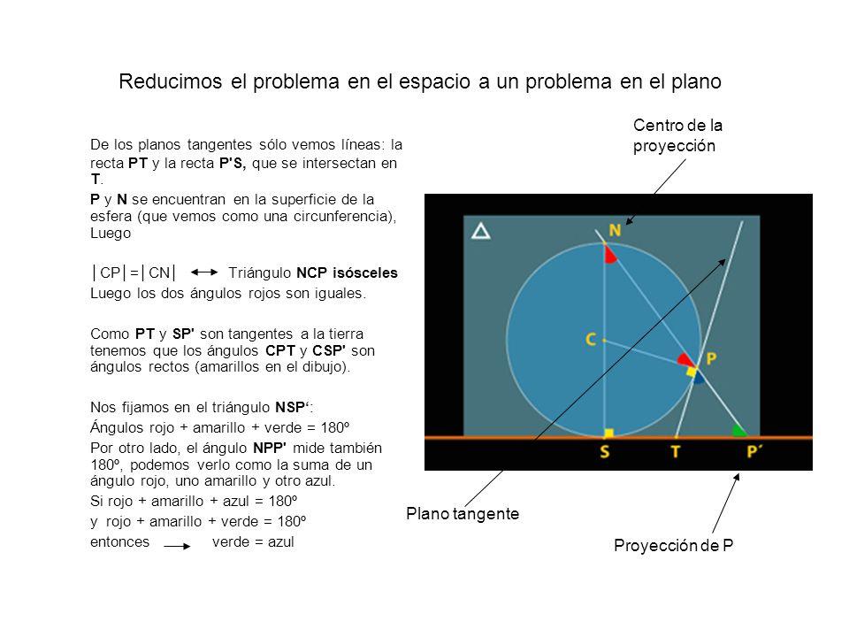 Reducimos el problema en el espacio a un problema en el plano