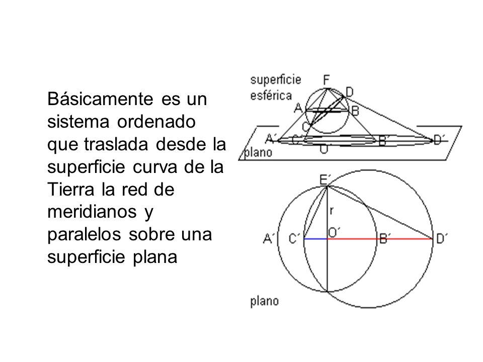Básicamente es un sistema ordenado que traslada desde la superficie curva de la Tierra la red de meridianos y paralelos sobre una superficie plana