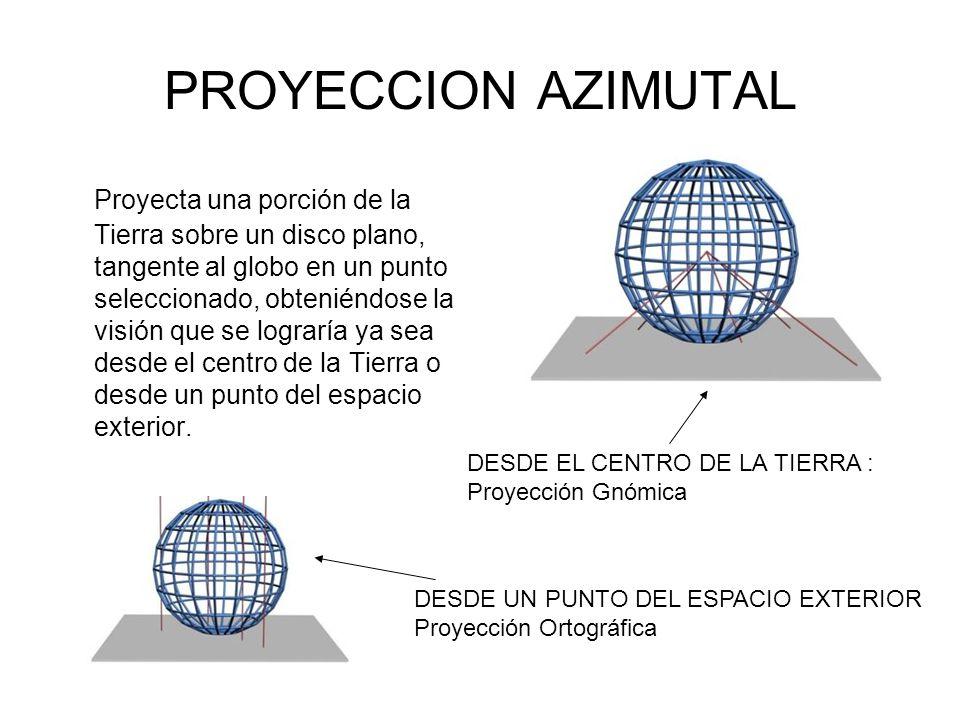 PROYECCION AZIMUTAL
