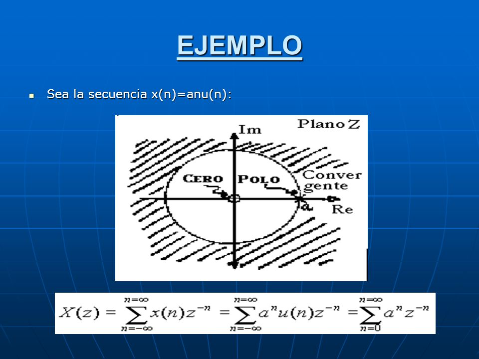 EJEMPLO Sea la secuencia x(n)=anu(n):