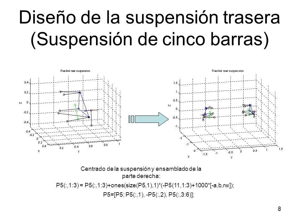 Diseño de la suspensión trasera (Suspensión de cinco barras)