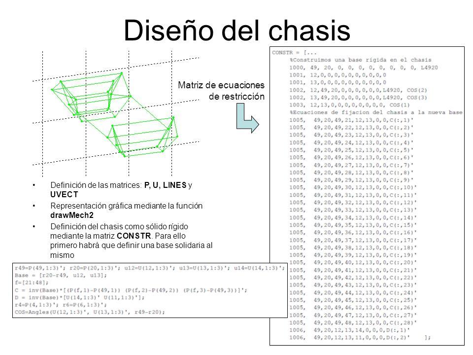 Diseño del chasis Matriz de ecuaciones de restricción