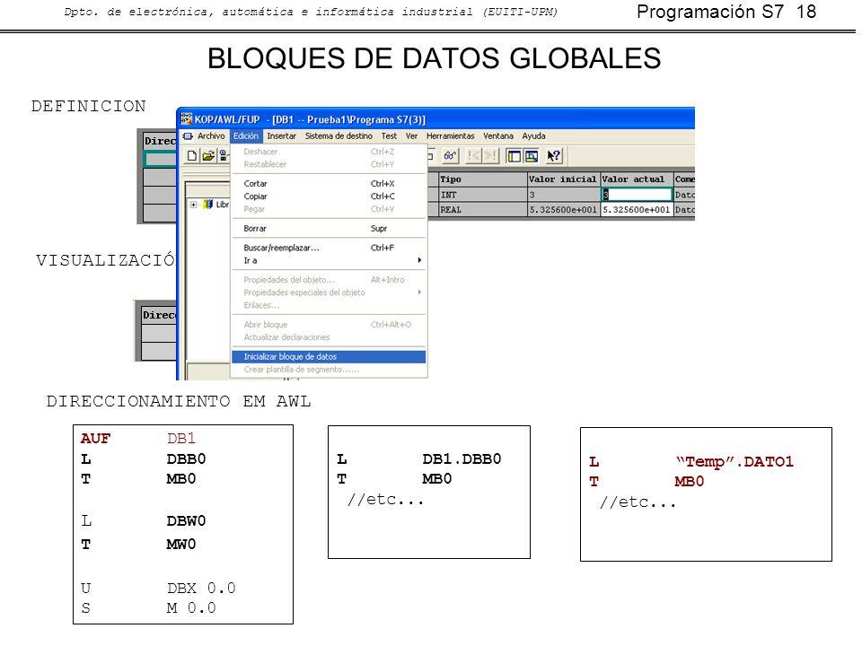 BLOQUES DE DATOS GLOBALES
