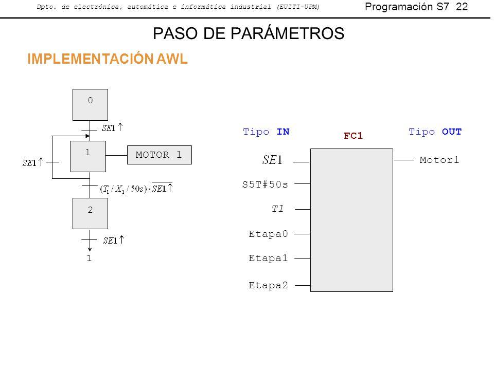 PASO DE PARÁMETROS IMPLEMENTACIÓN AWL MOTOR 1 Tipo IN Tipo OUT FC1