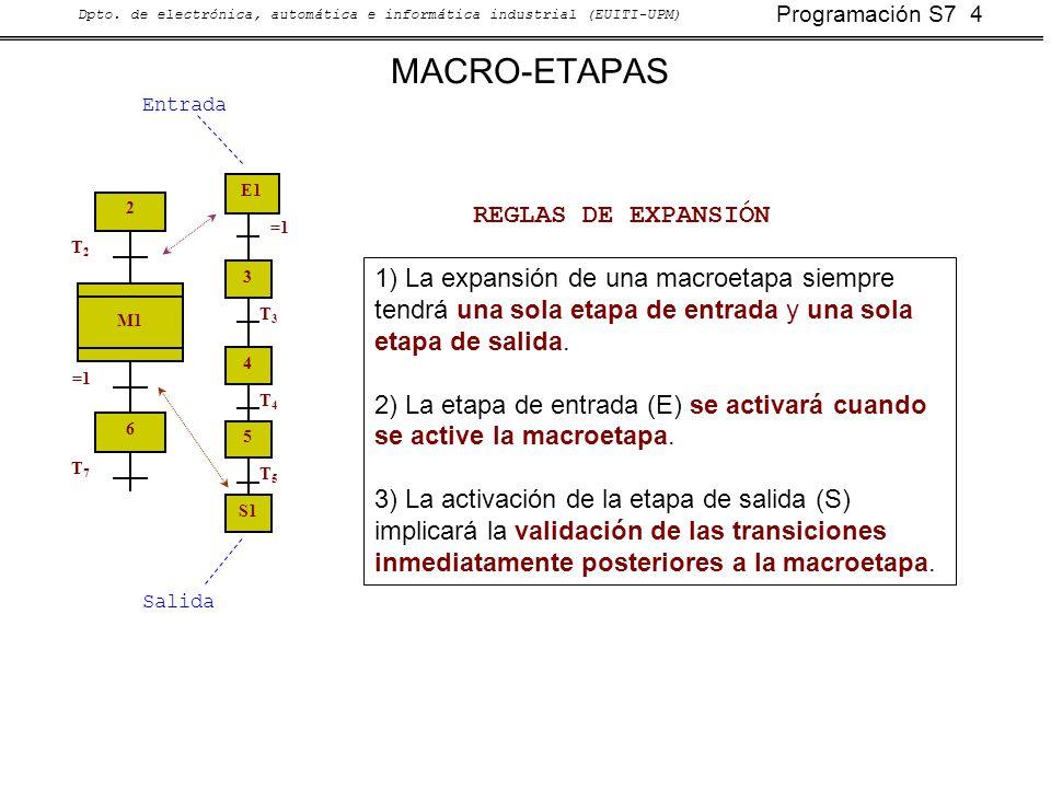 MACRO-ETAPAS REGLAS DE EXPANSIÓN