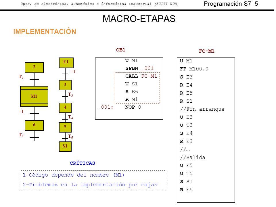 MACRO-ETAPAS IMPLEMENTACIÓN U M1 SPBN _001 CALL FC-M1 U S1 S E6 R M1