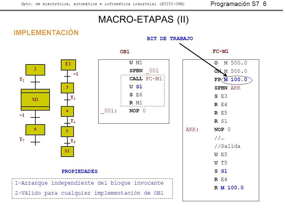 MACRO-ETAPAS (II) IMPLEMENTACIÓN BIT DE TRABAJO OB1 O M 500.0