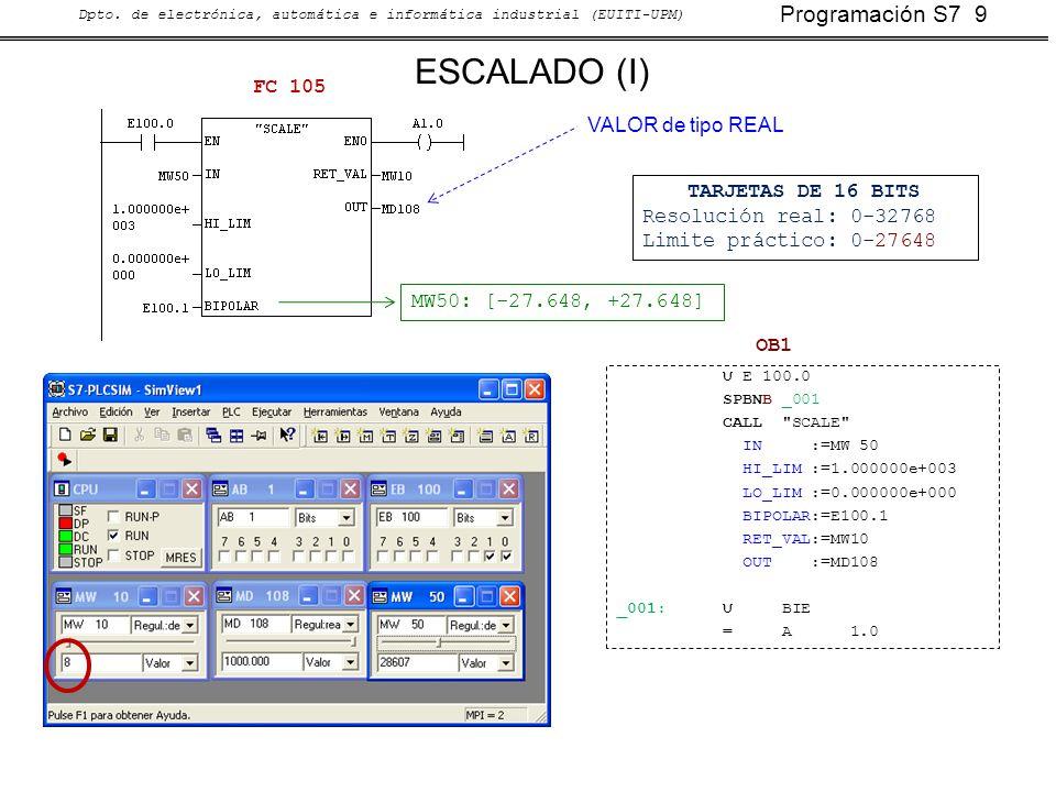ESCALADO (I) FC 105 VALOR de tipo REAL TARJETAS DE 16 BITS