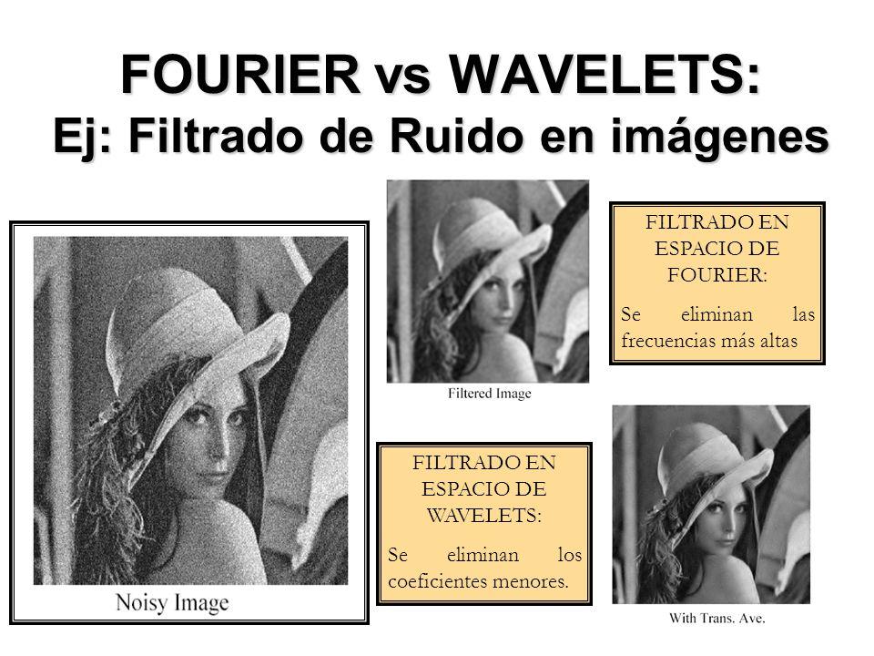 FOURIER vs WAVELETS: Ej: Filtrado de Ruido en imágenes