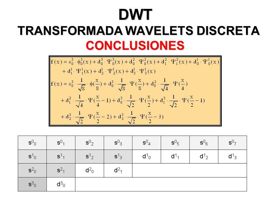 DWT TRANSFORMADA WAVELETS DISCRETA CONCLUSIONES