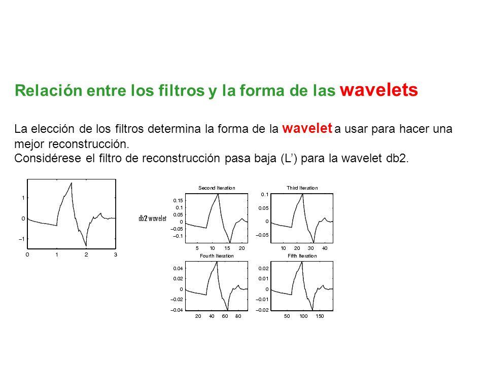 Relación entre los filtros y la forma de las wavelets