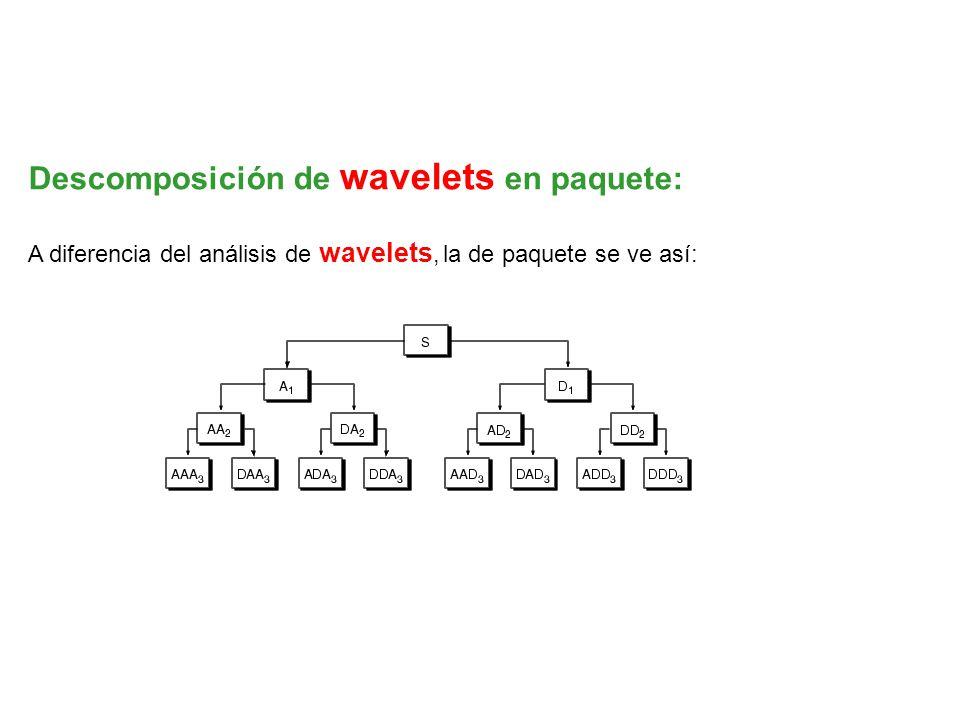 Descomposición de wavelets en paquete: