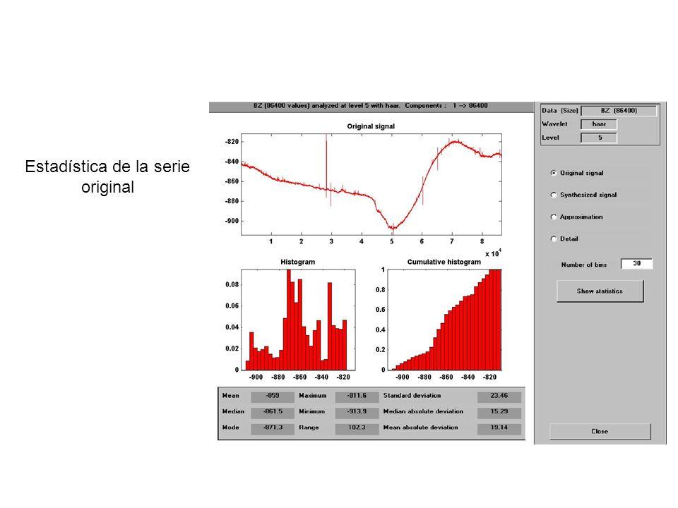 Estadística de la serie original