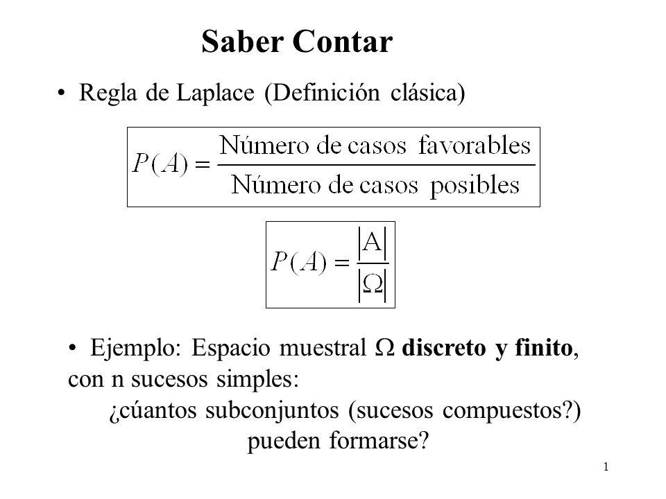 ¿cúantos subconjuntos (sucesos compuestos ) pueden formarse