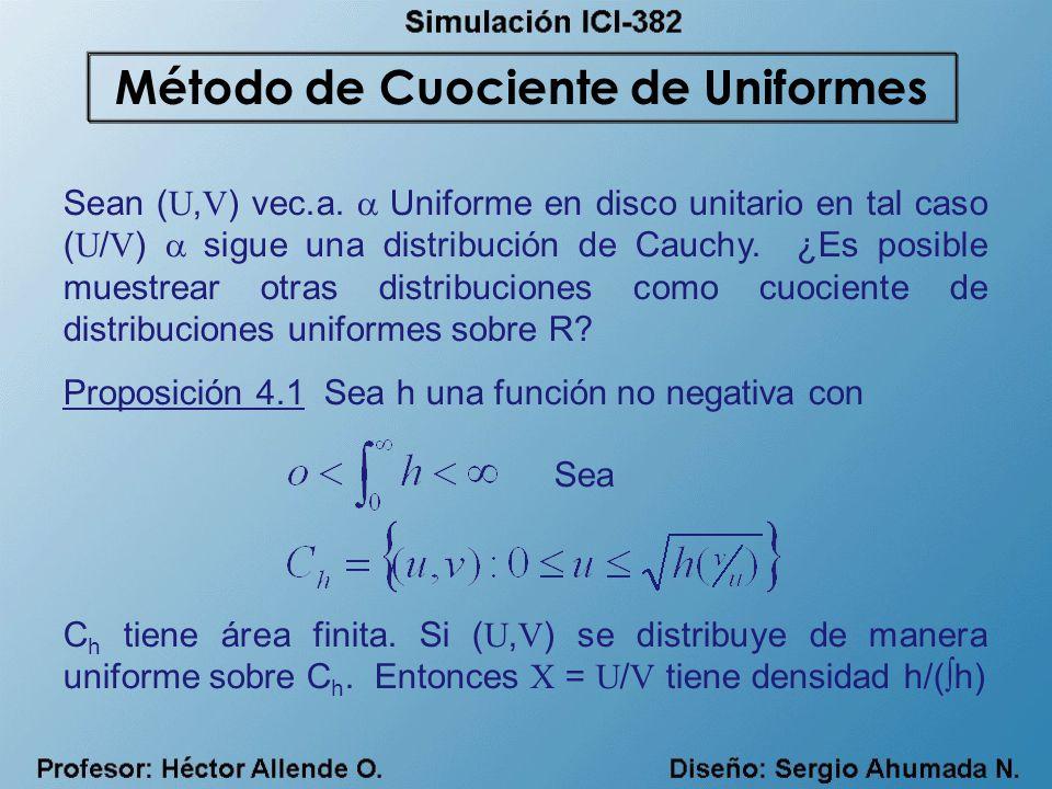 Método de Cuociente de Uniformes