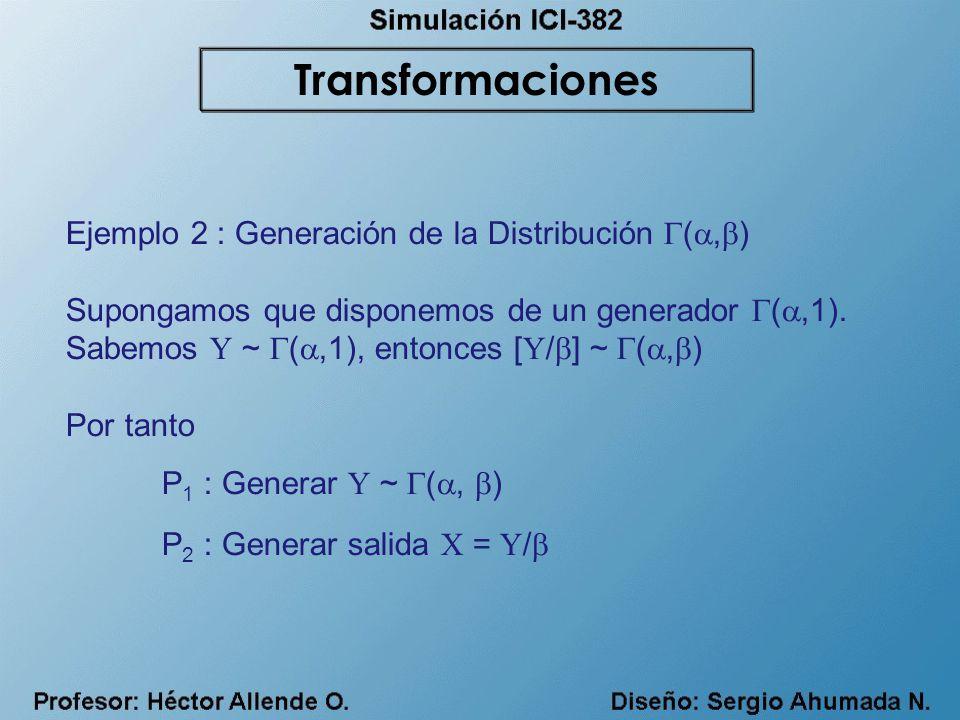Transformaciones Ejemplo 2 : Generación de la Distribución (,)