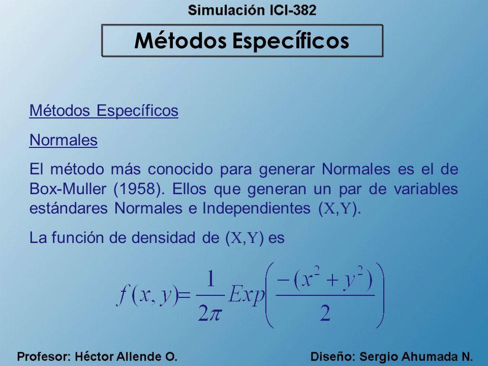Métodos Específicos Métodos Específicos Normales