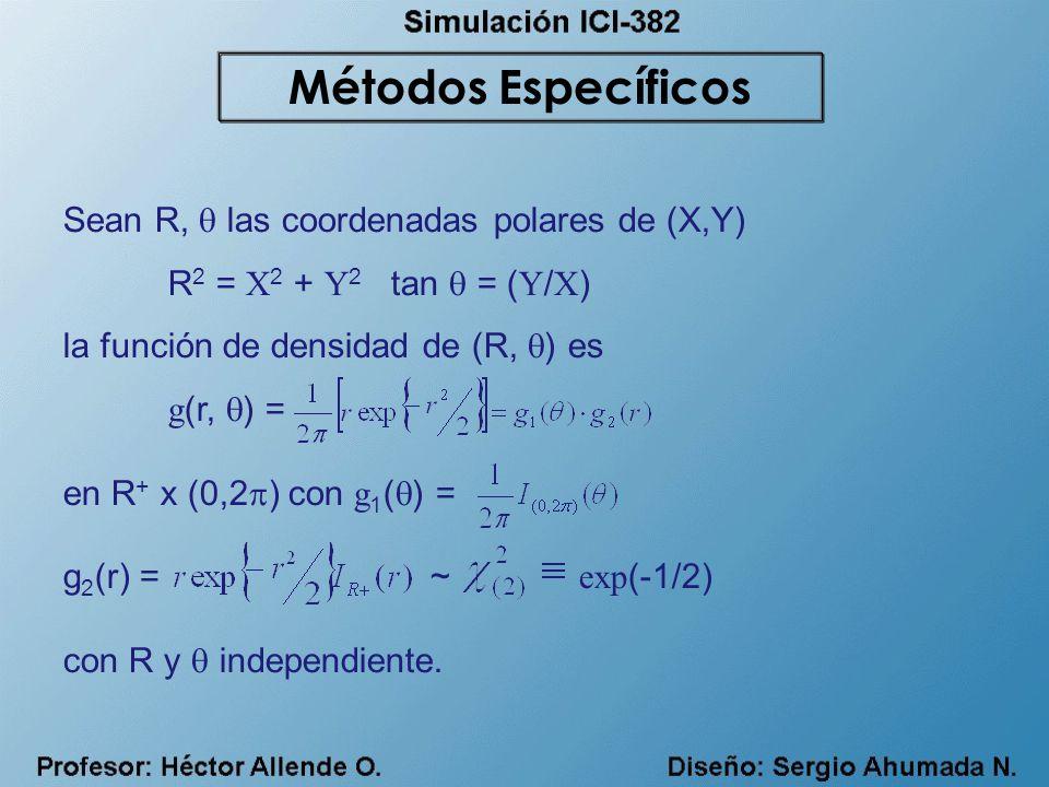 Métodos Específicos Sean R,  las coordenadas polares de (X,Y)