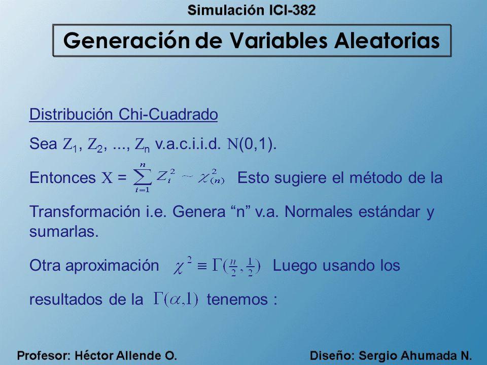Generación de Variables Aleatorias