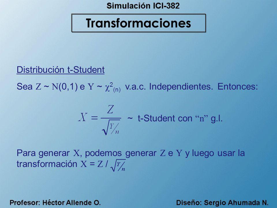 Transformaciones Distribución t-Student
