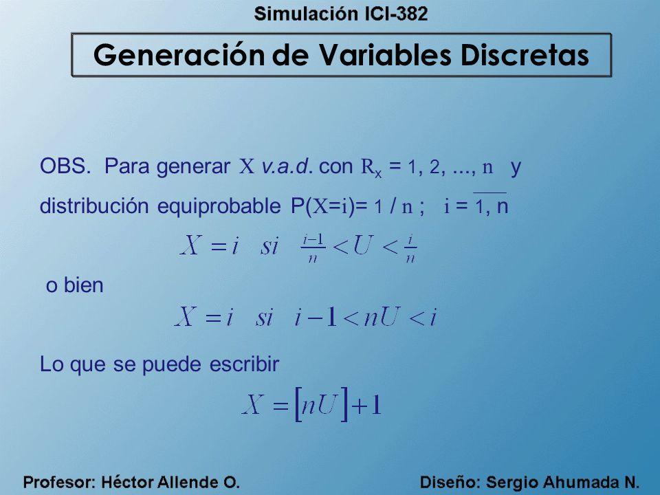 Generación de Variables Discretas