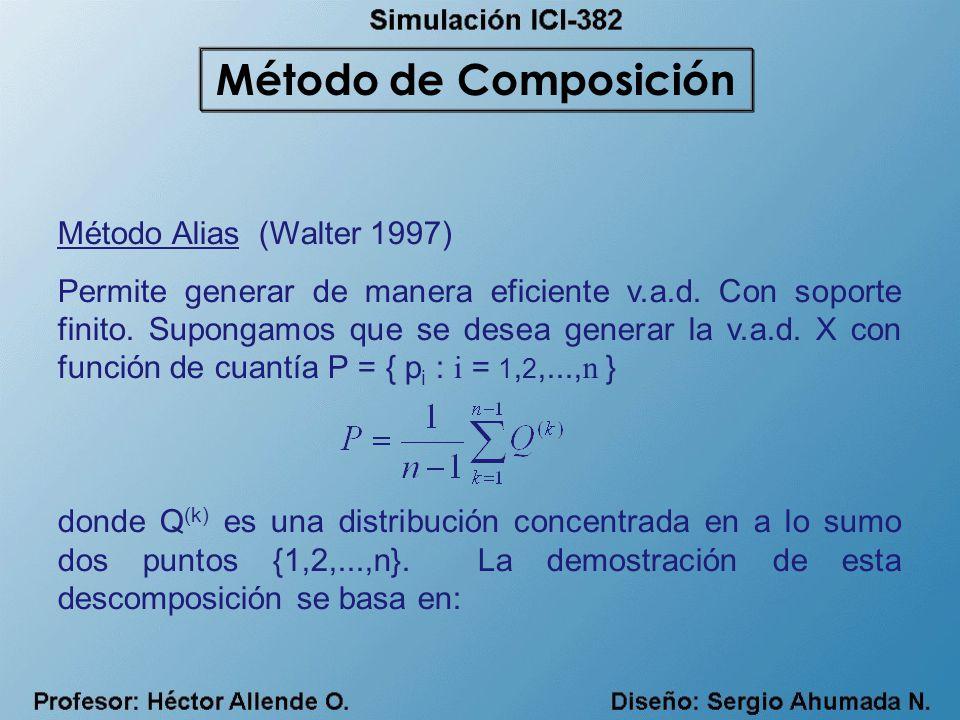 Método de Composición Método Alias (Walter 1997)