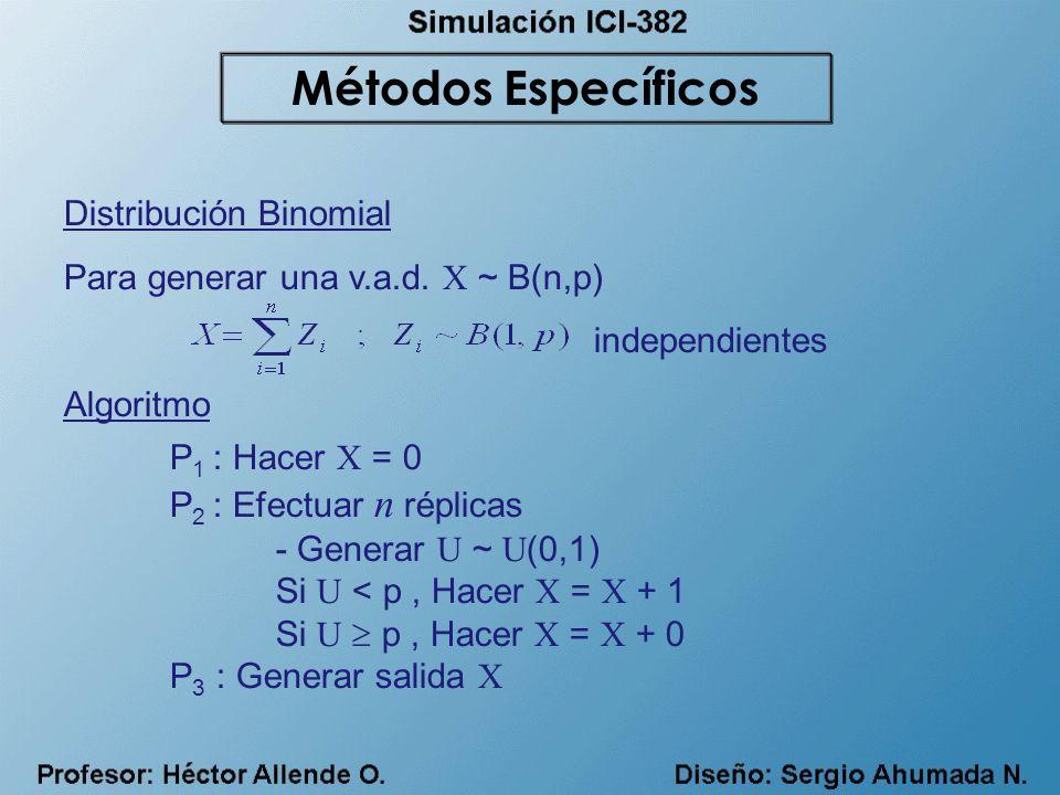 Métodos Específicos Distribución Binomial