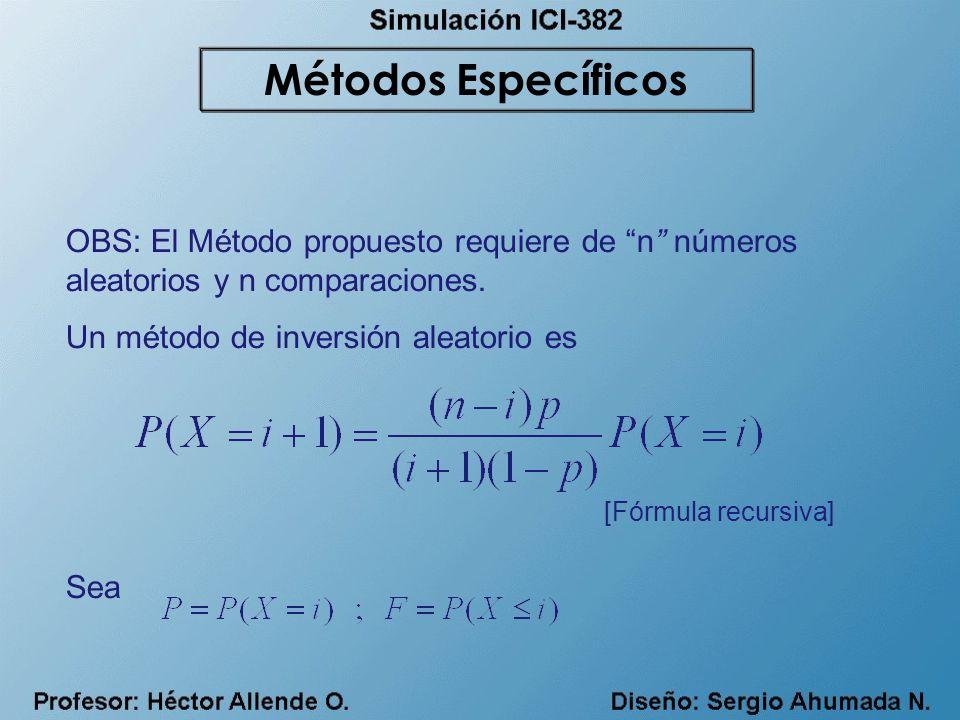 Métodos Específicos OBS: El Método propuesto requiere de n números aleatorios y n comparaciones. Un método de inversión aleatorio es.