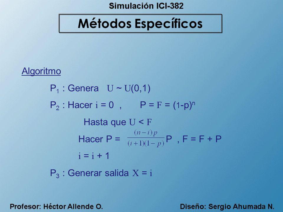 Métodos Específicos Algoritmo P1 : Genera U ~ U(0,1)