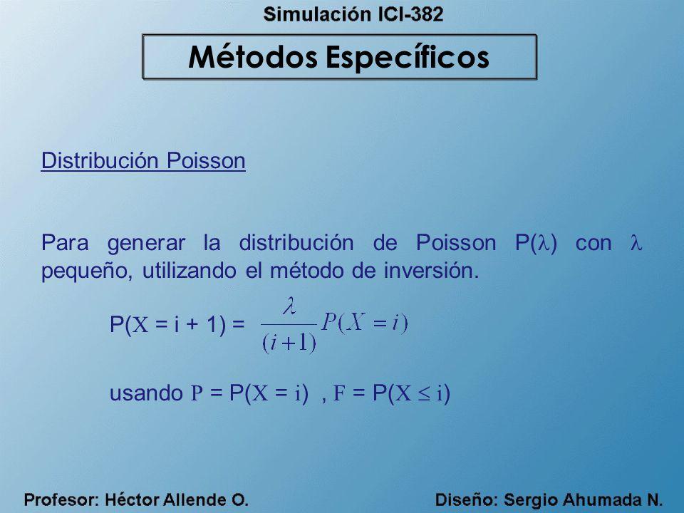 Métodos Específicos Distribución Poisson