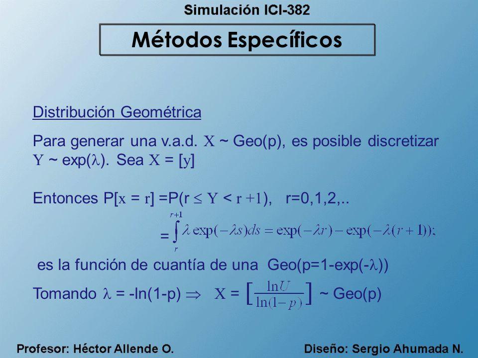 Métodos Específicos Distribución Geométrica