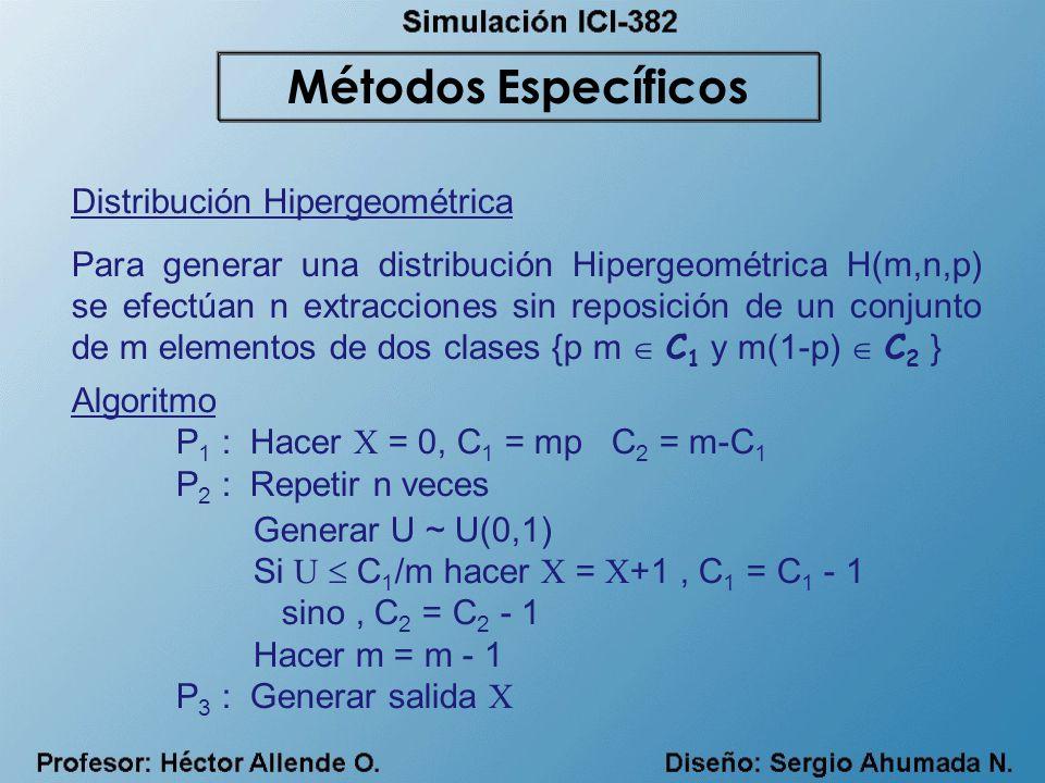 Métodos Específicos Distribución Hipergeométrica