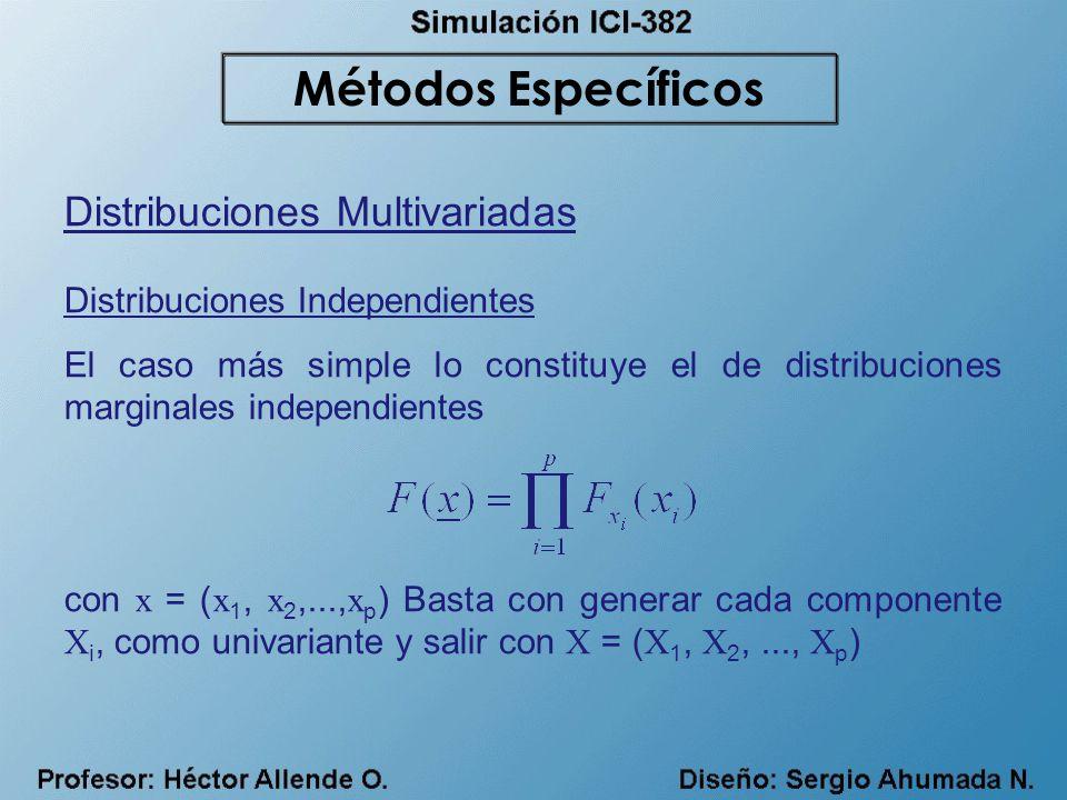 Métodos Específicos Distribuciones Multivariadas