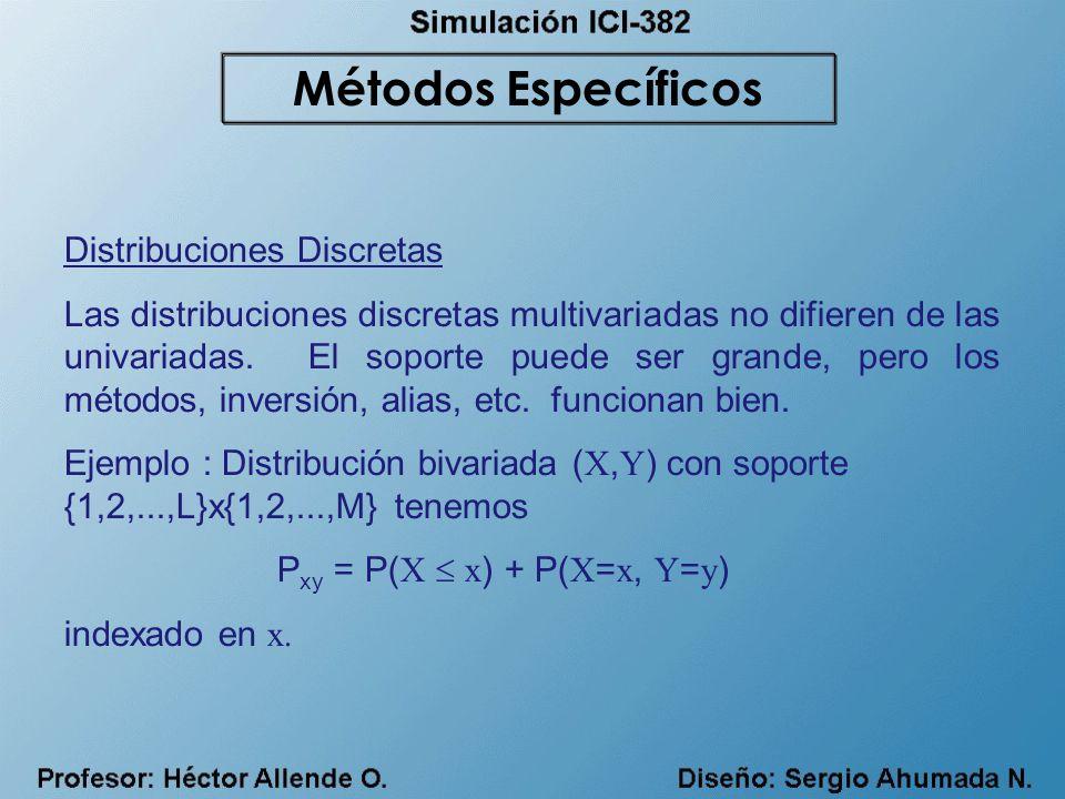 Métodos Específicos Distribuciones Discretas