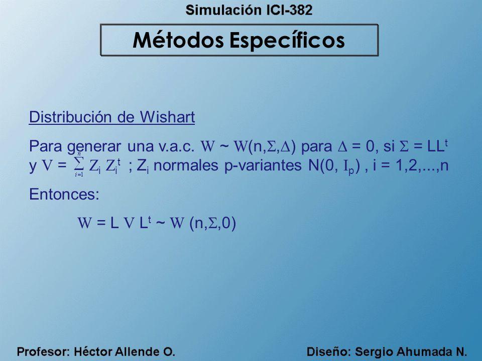Métodos Específicos Distribución de Wishart