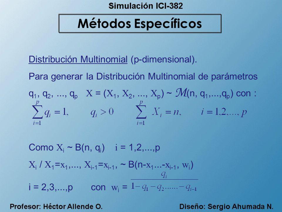 Métodos Específicos Distribución Multinomial (p-dimensional).