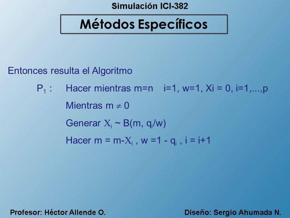 Métodos Específicos Entonces resulta el Algoritmo