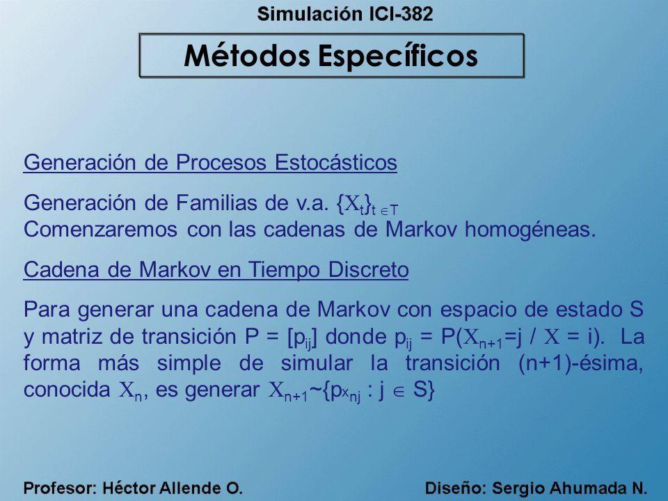 Métodos Específicos Generación de Procesos Estocásticos