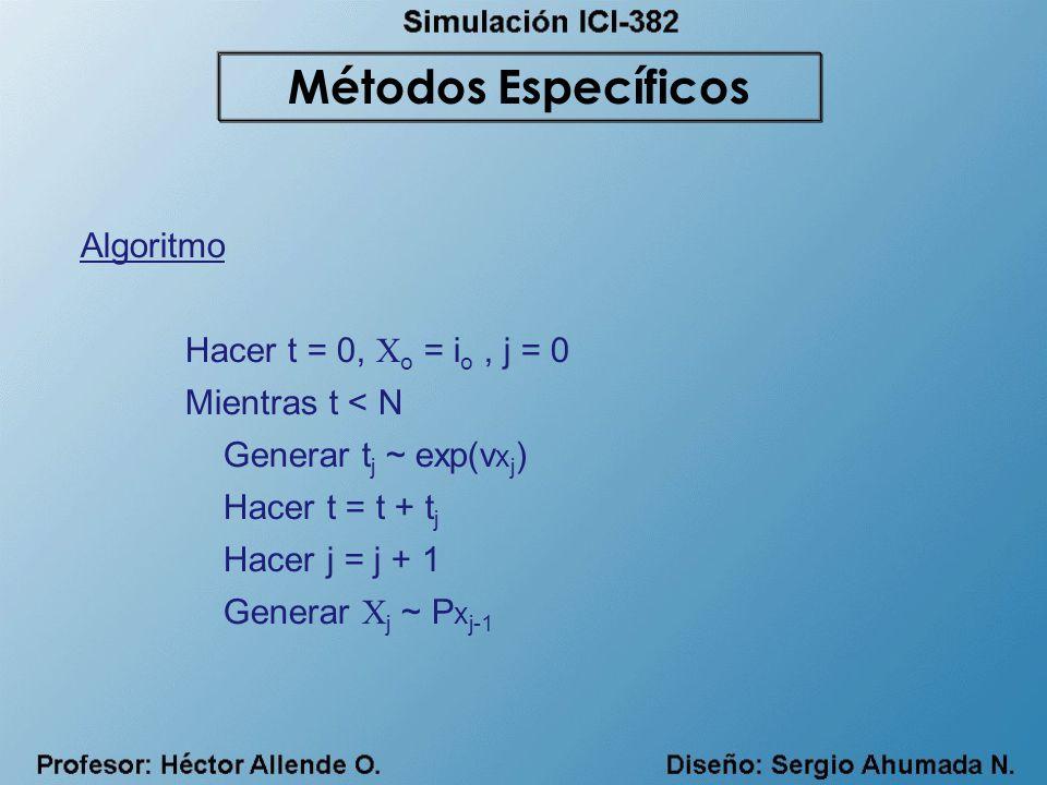 Métodos Específicos Algoritmo Hacer t = 0, Xo = io , j = 0