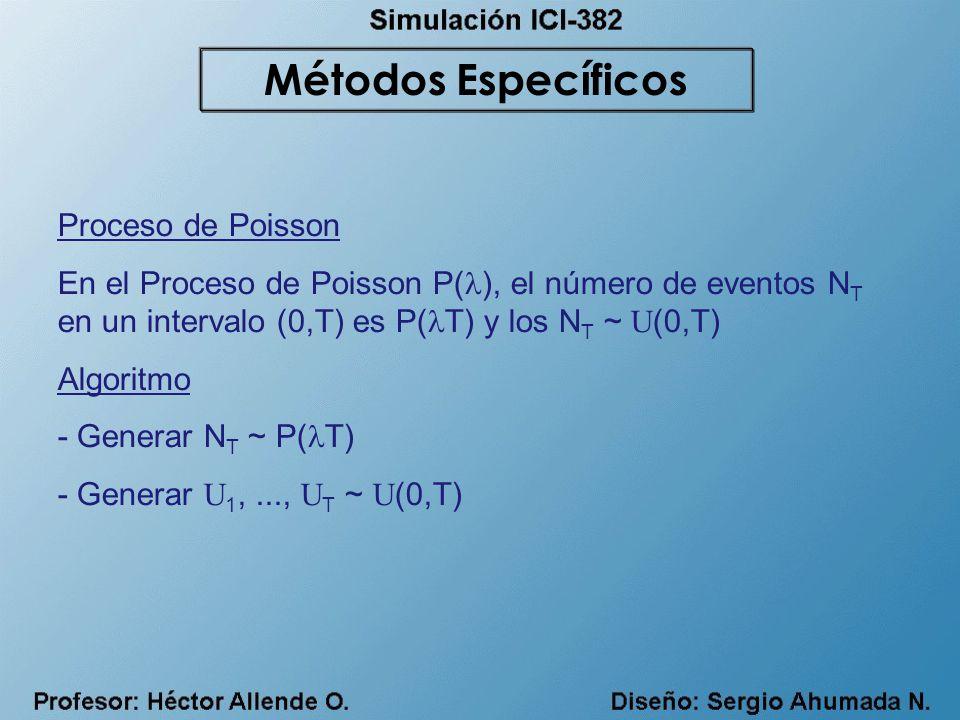 Métodos Específicos Proceso de Poisson