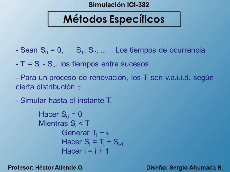 Métodos Específicos - Sean S0 = 0, S1, S2, ... Los tiempos de ocurrencia. - Ti = Si - Si-1 los tiempos entre sucesos.