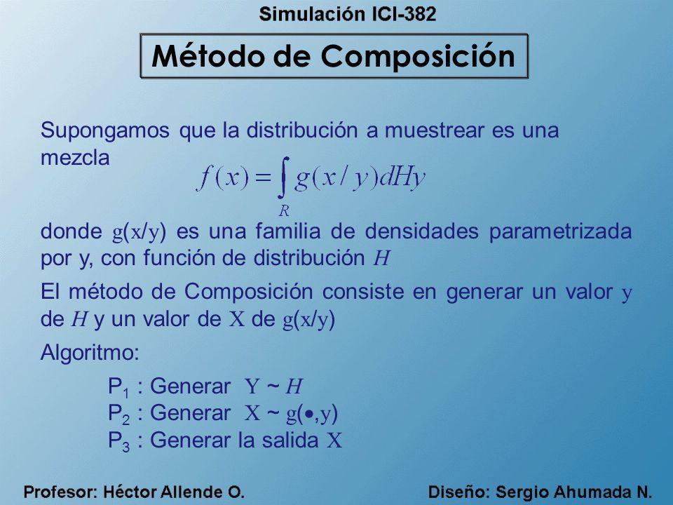 Método de Composición Supongamos que la distribución a muestrear es una mezcla.