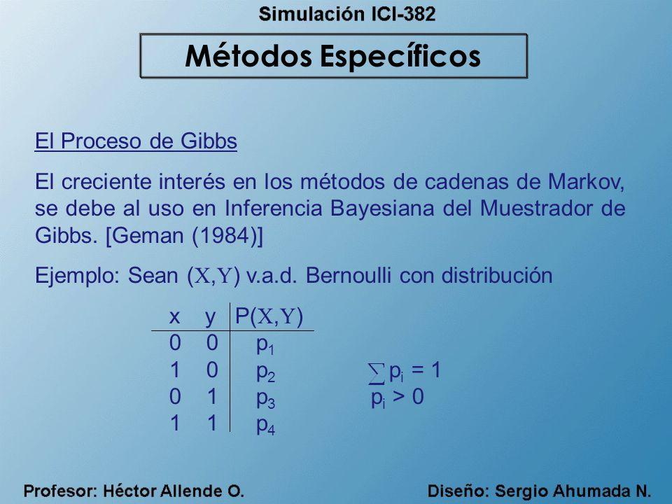 Métodos Específicos El Proceso de Gibbs
