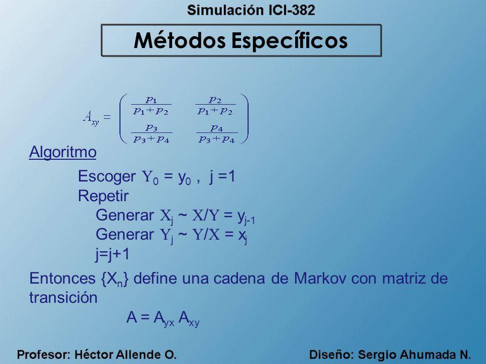 Métodos Específicos Algoritmo Escoger Y0 = y0 , j =1 Repetir