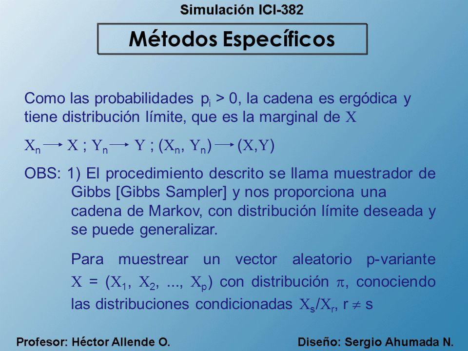 Métodos Específicos Como las probabilidades pi > 0, la cadena es ergódica y tiene distribución límite, que es la marginal de X.